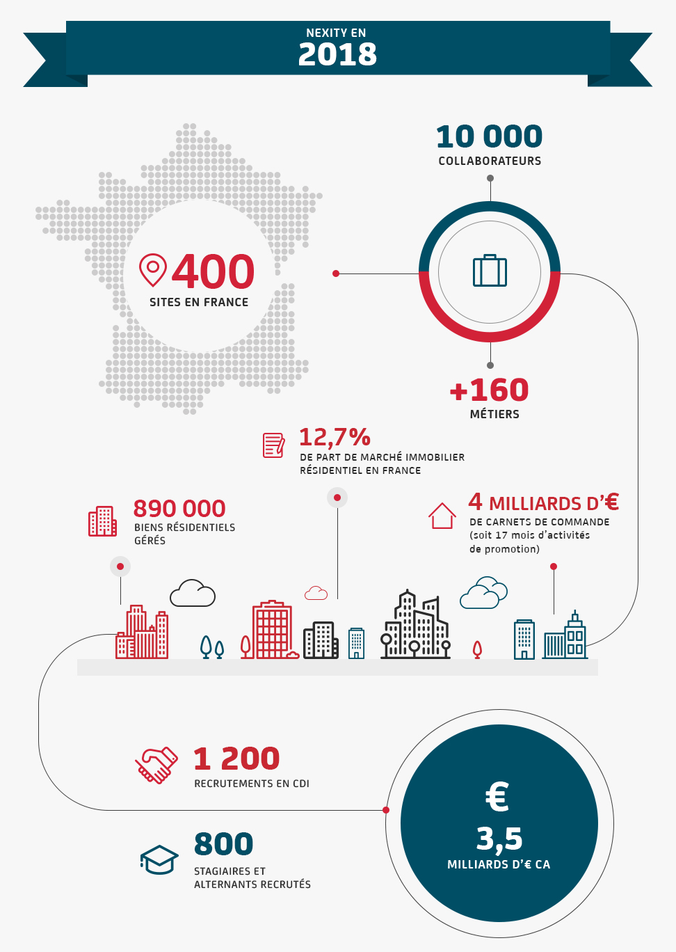 Infographie-2018