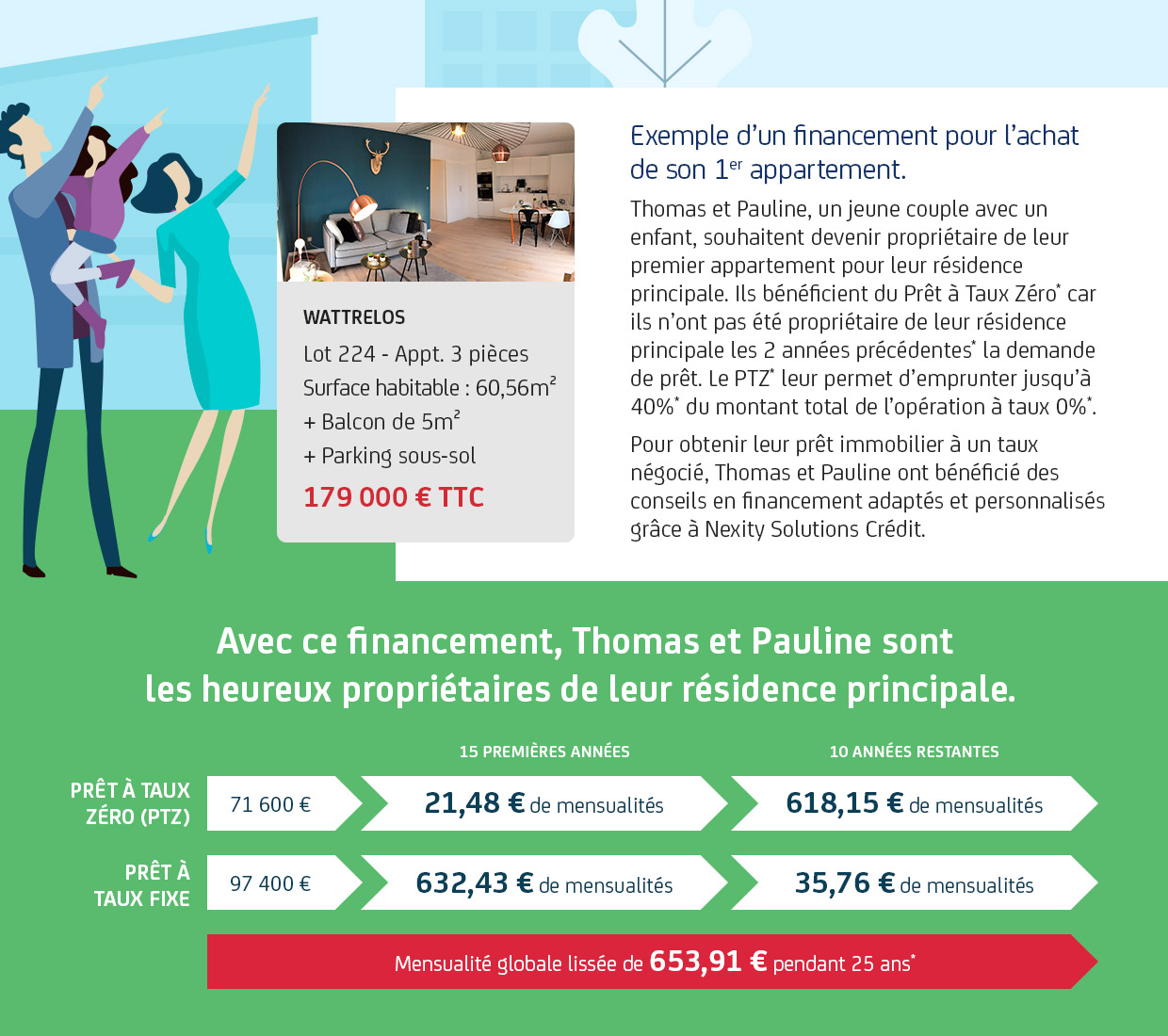 img_infographie-achat
